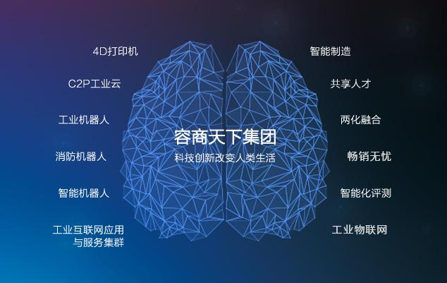 工业大脑2.0的未来