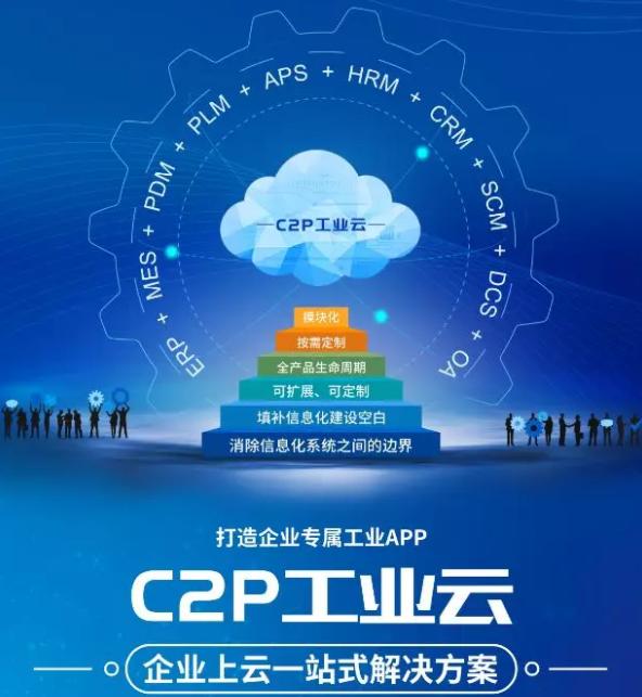 大力开发大规模工业应用软件,发展工业PaaS平台!